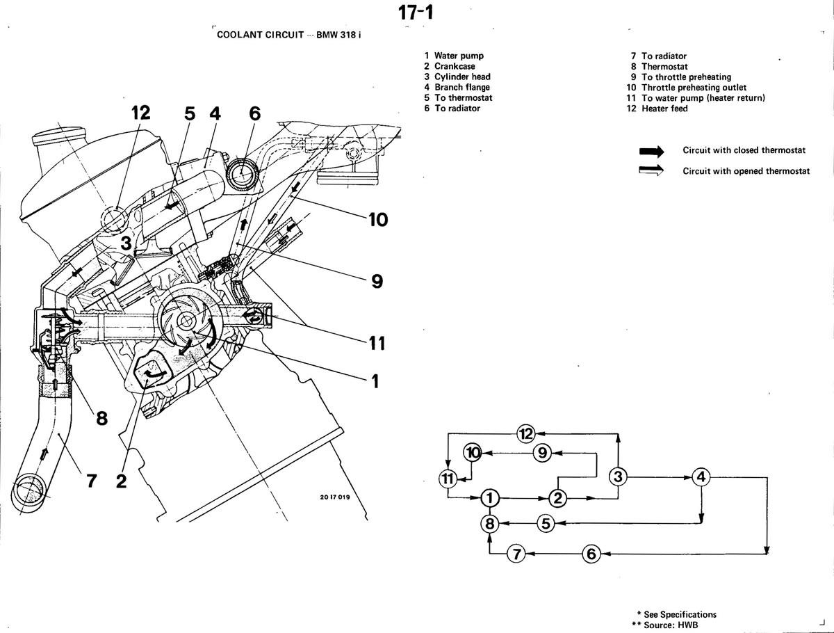 Pierre's e30 M3 Buildup » Radiator