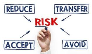 Self-fund Lasers Risk Transfer