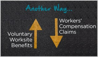 Worksite Benefits Impact on Workers Comp. Claims