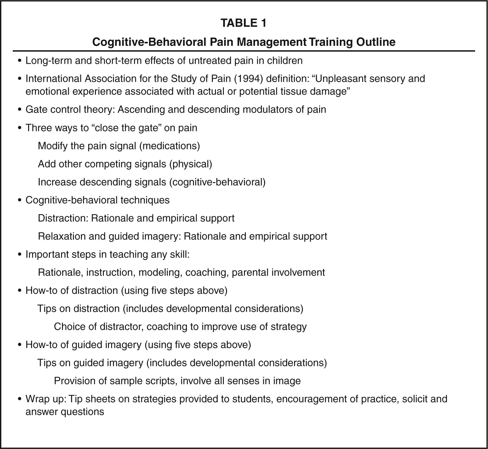 Training Nursing Students In Evidence Based Techniques For Cognitive Behavioral Pediatric Pain