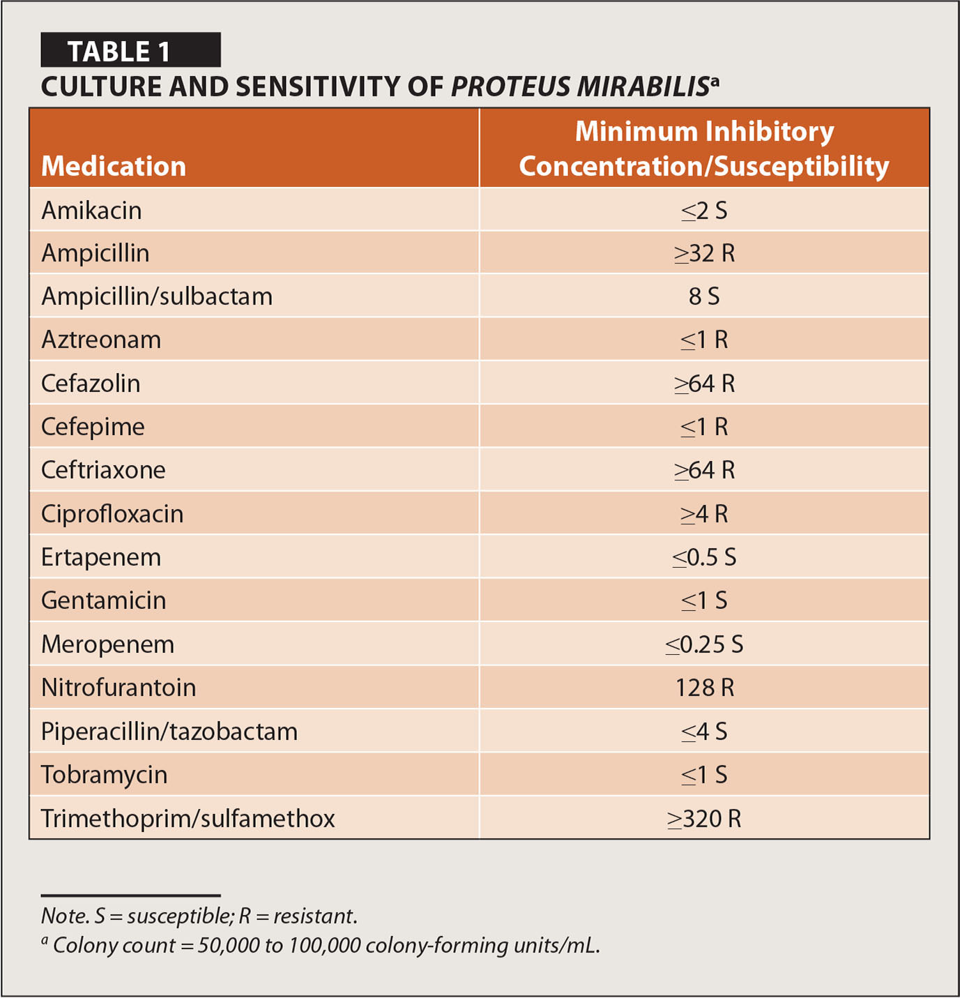 Antimicrobial Stewardship in the Post-Acute Long-Term Care ...