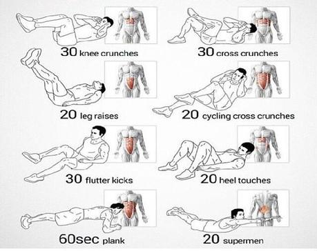 Natural Beauty and Body: Lunchtime Abs Workout