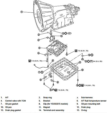 Nissan Transmission Fluid Change ~ Perfect Nissan