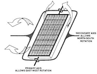 Small Solar Power System Solar Air Conditioning System