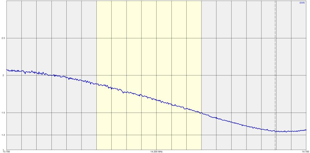 medium resolution of gap titan dx 17m