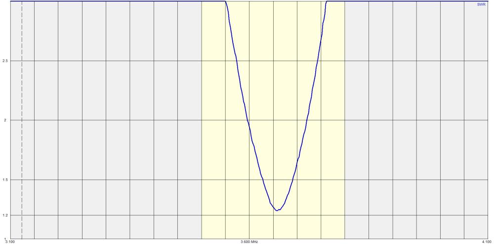 medium resolution of gap titan dx 80m