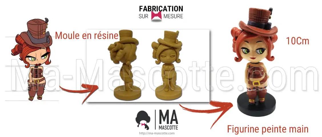 Fabrication Figurine Sur Mesure Résine Réplique. Figurine Personnalisée.
