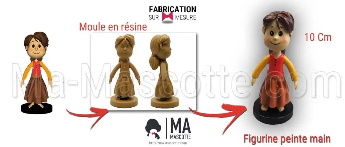Fabrication Figurine Sur Mesure Résine Statuette. Figurine Personnalisée.