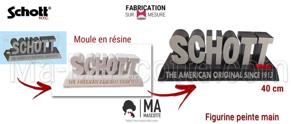 Fabrication Figurine Sur Mesure Résine PLV. Figurine Personnalisée.