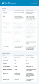 Whats-New-WPcom (1)