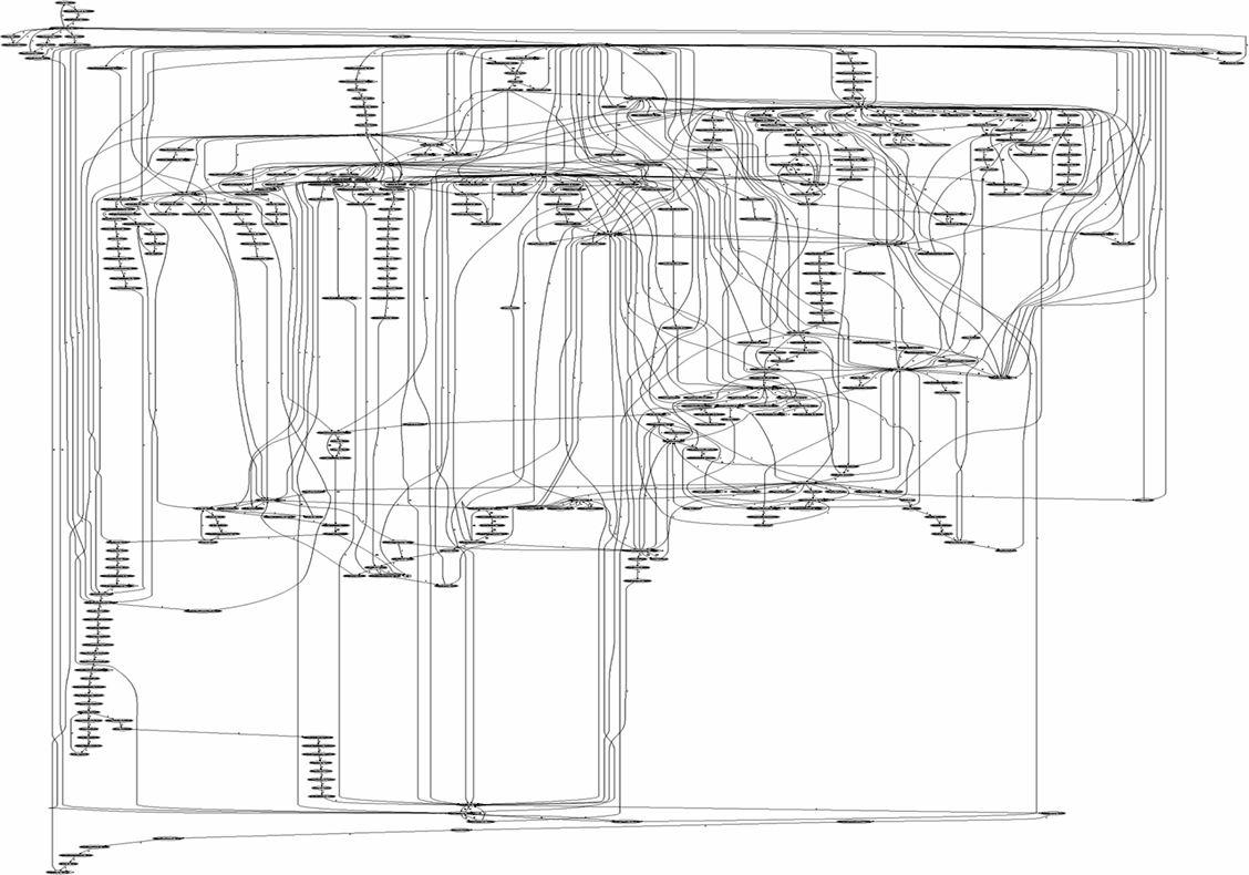 System Calls In Apache (Linux) vs IIS (Windows)