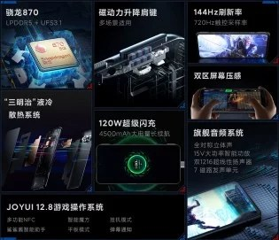 Key Specifications for Xiaomi Black Shark 4S