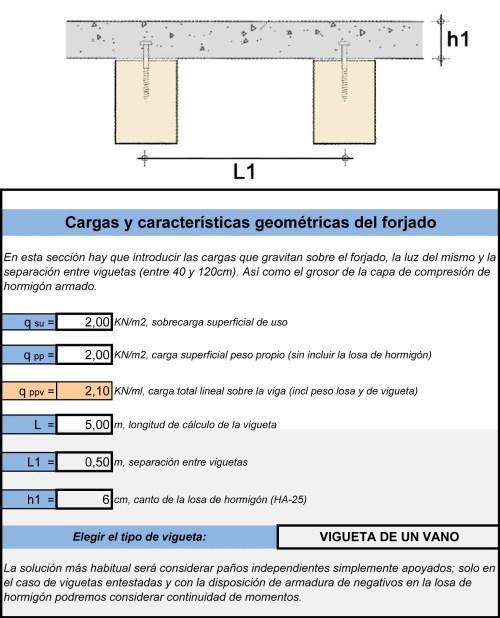Cargas y características geométricas del forjado