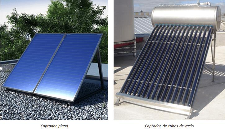 Tipos de paneles solares térmicos