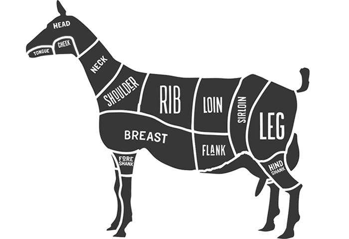 meat-goat-clip-art