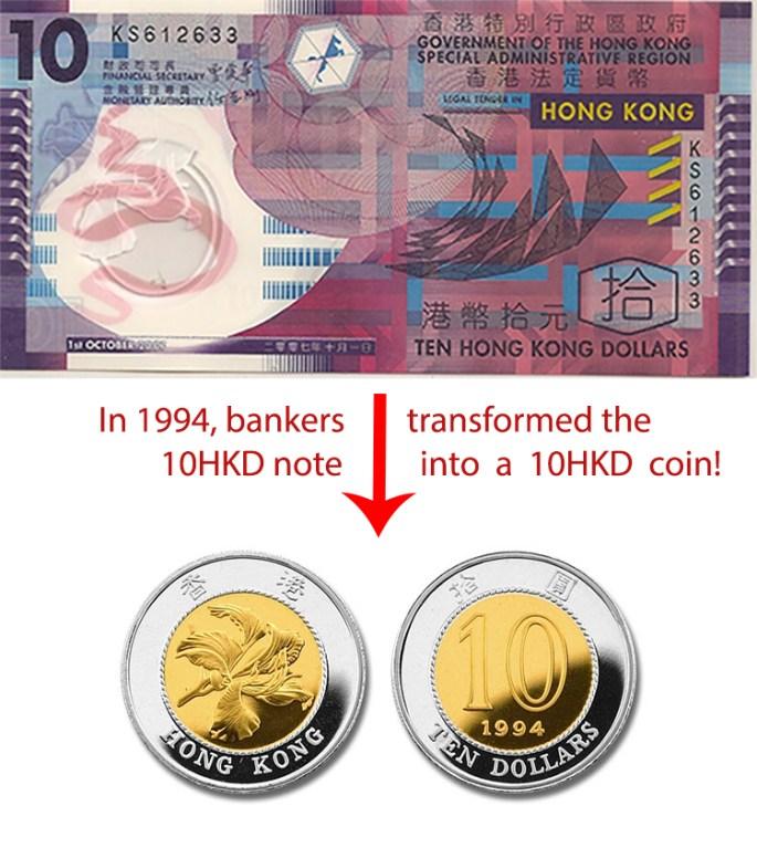 hong kong  dollar devaluation