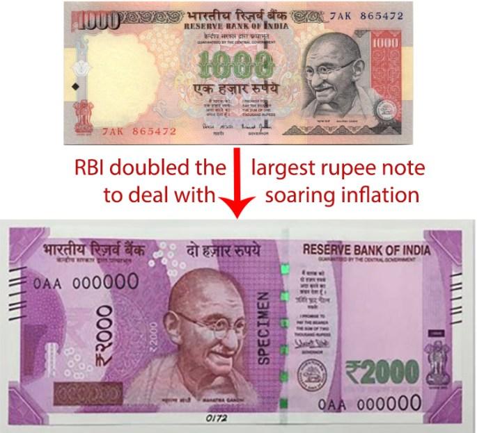 Indian rupee devaluation