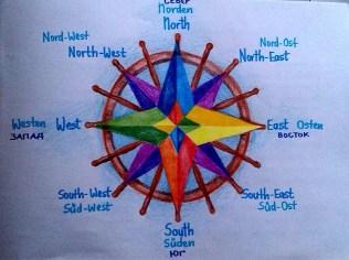 Compass 6