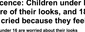 http://www.dailymail.co.uk/femail/article-2516897/The-end-innocence-Children-FIVE-aware-looks-18-16s-cried-feel-ugly.html
