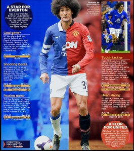 http://www.dailymail.co.uk/sport/football/article-2608613/The-Two-Sides-Marouane-Fellaini-Belgian-star-man-Everton-struggled-make-impact-Manchester-United.html