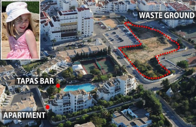 http://www.dailymail.co.uk/news/article-2621343/British-police-leading-hunt-Madeleine-McCann-given-permission-begin-digging-Portuguese-resort-disappeared.html