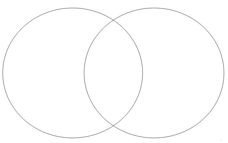 mypicsain: venn diagram template