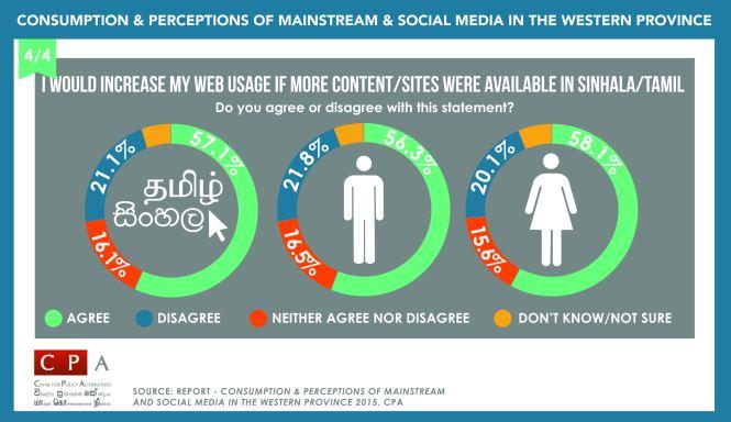 media survey9