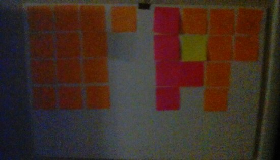 Book plot outlined in color-coded sticky notes