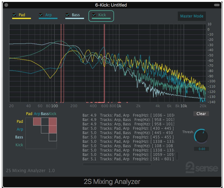 2nd_sense_audio_2s_mixing_analyzer_100