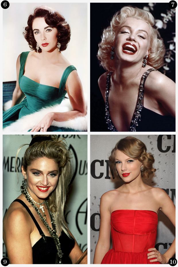 red lipstick history