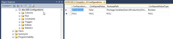 10 SQL Data