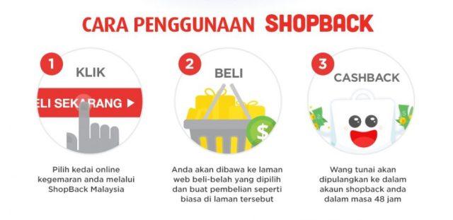 cara guna shopback Apps untuk extra income
