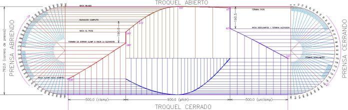 curva-01