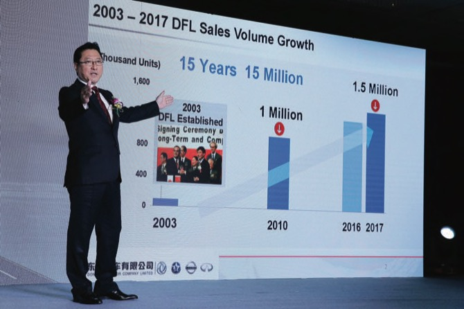 Nissan to pump $12.5b into China, eyes top 3 auto spot
