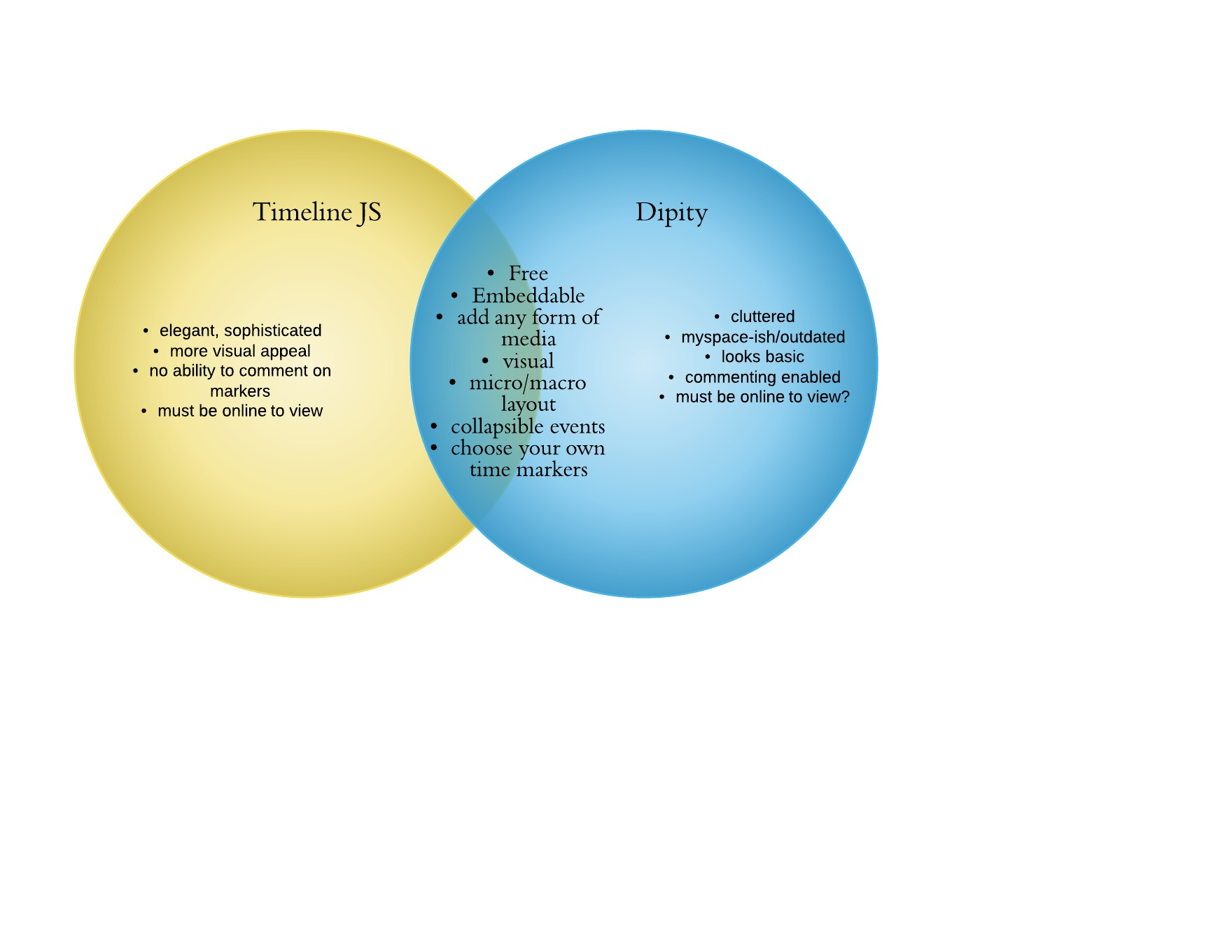 venn diagram sexual and asexual reproduction hayward pool pump troubleshooting for google doc er elsavadorla