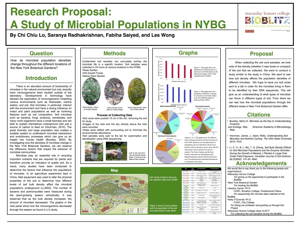 Research Proposal Poster