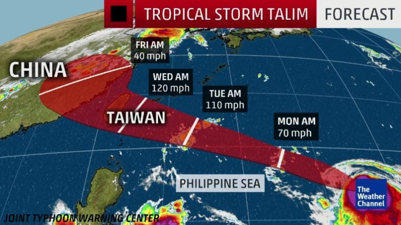 Taiwan gears up for Typhoon Talim, China to witness twin storms