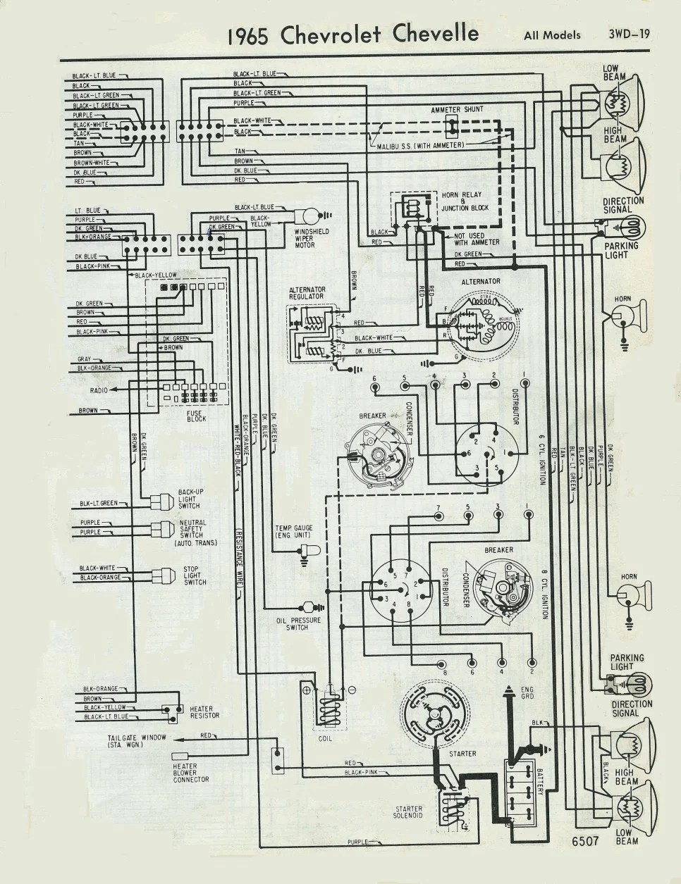 medium resolution of 1969 chevelle ignition wire diagram distributor to coil a
