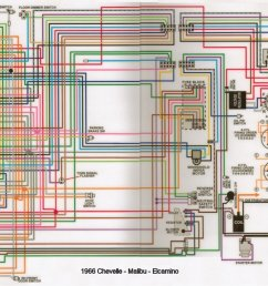 1966 impala convertible wiring diagram wiring diagram today [ 1577 x 997 Pixel ]