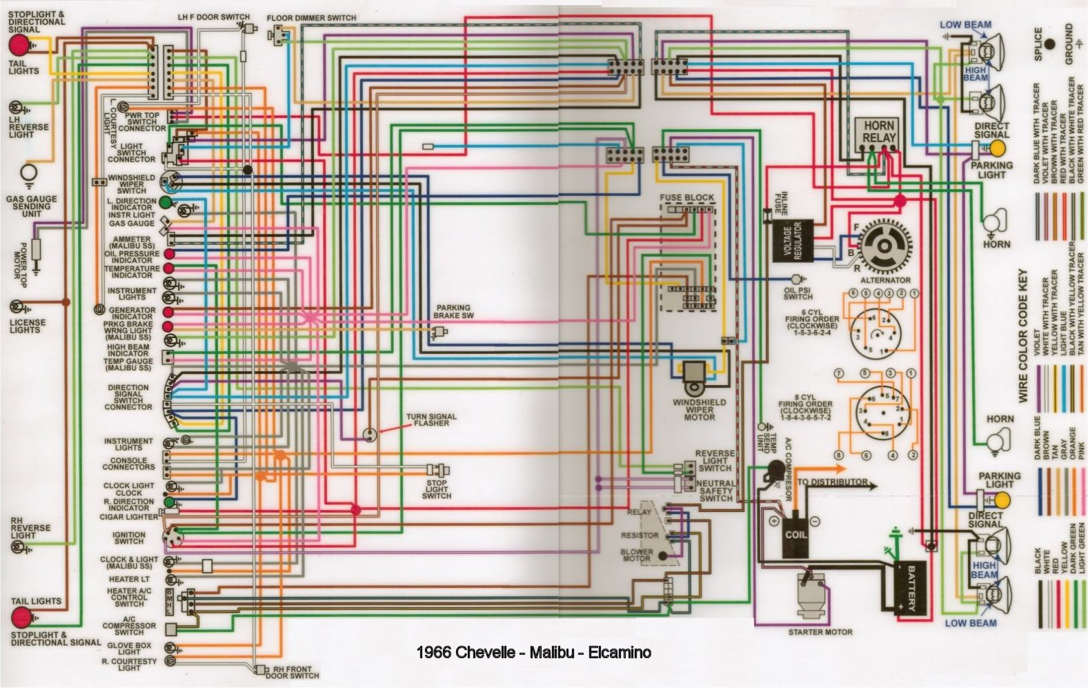 hight resolution of 1966 impala convertible wiring diagram wiring diagram today