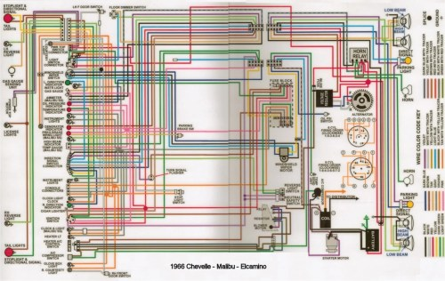 small resolution of 67 gto engine wiring diagram simple wiring schema 1970 gto tach wiring diagram 1967 gto wiring diagram