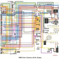 Chevelle Wiring Diagram 1993 Honda Accord Radio 67 19 Stromoeko De Schematic Rh 8 2 Skullbocks Ignition
