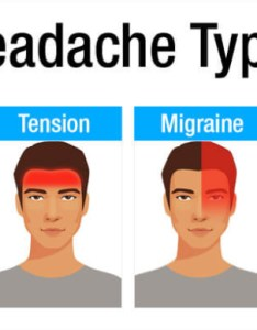 Diagnose headache types from chart also to treat rh maccablo