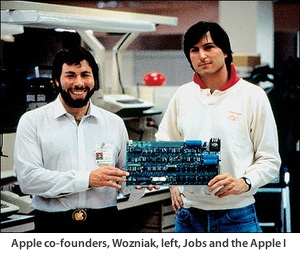 Steve Wozniak, Steve Jobs, and the Apple I