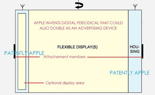 Apple's Patented Digital Periodical Device