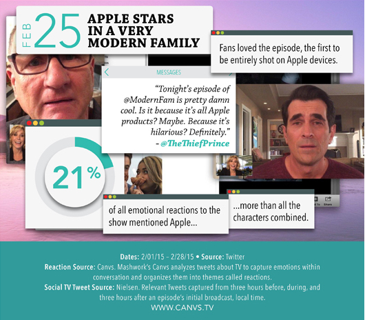 Modern Family Apple Episode via CANVS.TV