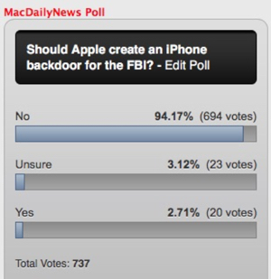 MacDailyNews Poll
