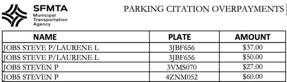 Steve Jobs' parking tickets