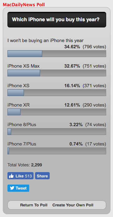 MacDailyNews Poll: Which iPhone will you buy this year?