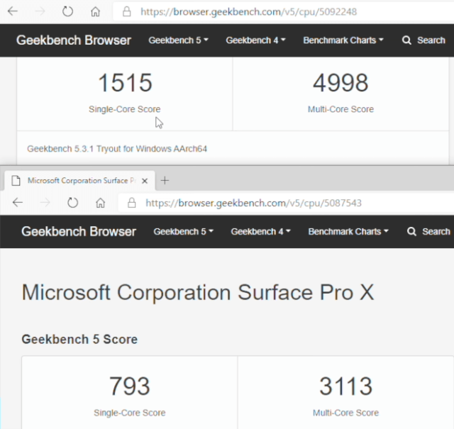Top: Apple M1 Mac mini ARM Windows virtualization Geekbench scores. Bottom: Microsoft's Surface Pro X scores